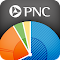 PNC Wealth Insight® For Mobile file APK Free for PC, smart TV Download