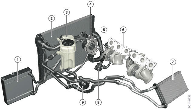 Question For Those Of You With S55 Engine Building Experience: Full Coolant  Drain? - BMW M3 and BMW M4 Forum | 2015 Bmw M3 Engine Diagram |  | Bimmerpost