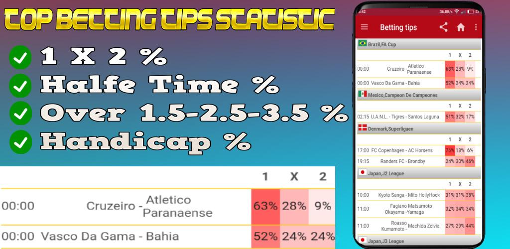 Betting Tips Statistic Soccer bet daily Prediction 9 21 55