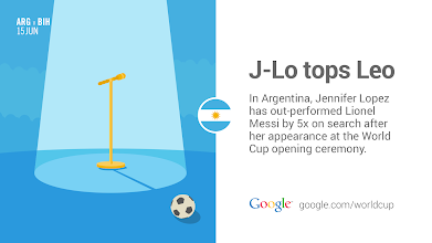 Photo: Messi has skills but he might need to learn to sing. #GoogleTrends