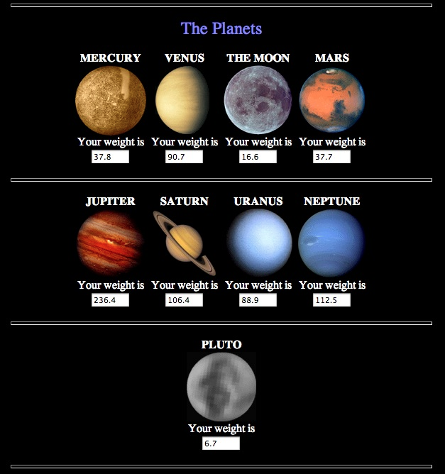 What is the gravitational force of each planet?