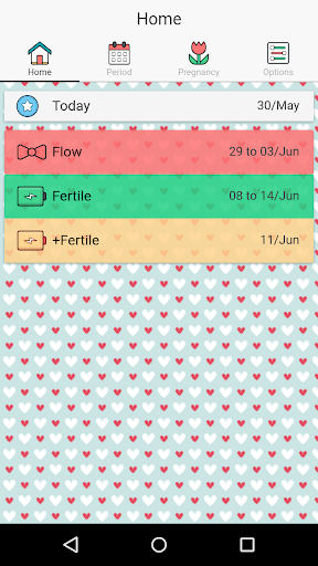 Period and Ovulation Tracker