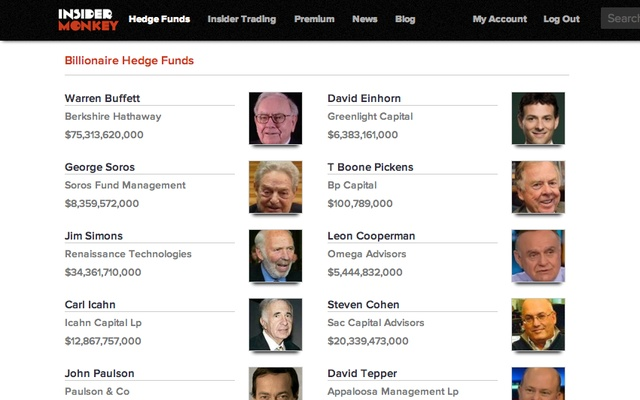 Insider Monkey Hedge Fund Tracker