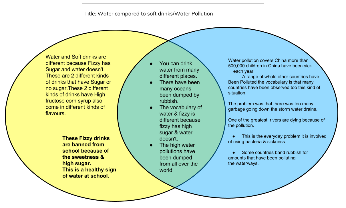 [Joel] [comparison] Venn diagram - 2 (1).png