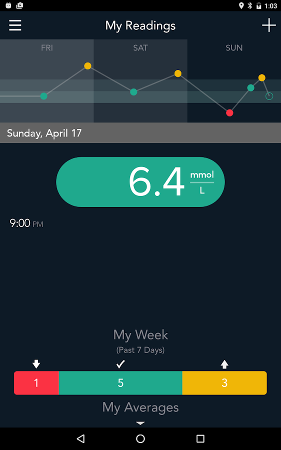 CONTOUR DIABETES app (NL)- screenshot