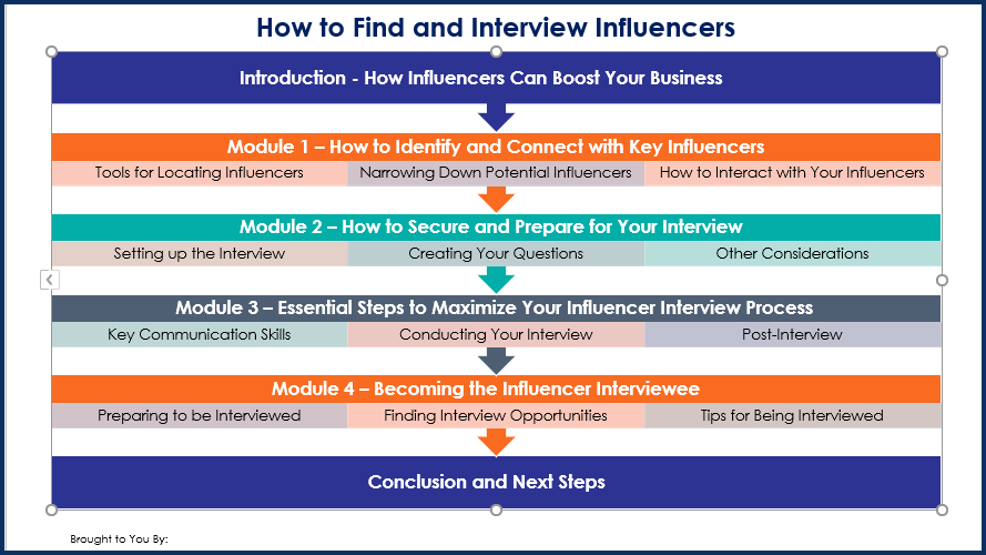 How to Find and Interview Influencers - Overview Infographic.png