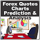Forex Quotes, Charts, Prediction & Analysis