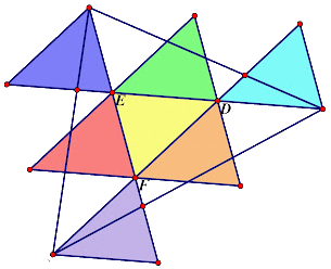 Elementary Triangle Geometry