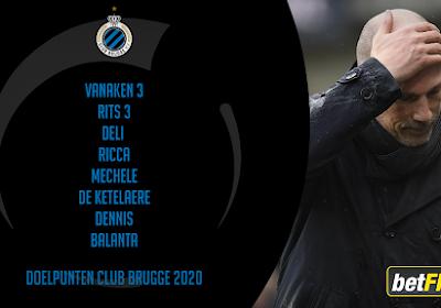 Het scoringsprobleem of spitsenprobleem van Club Brugge? De ontluisterende cijfers én de verklaring van Clement en Balanta