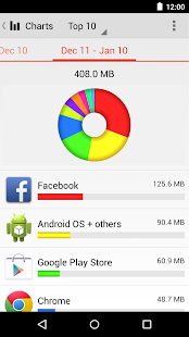 Data Usage - Call Timer- screenshot thumbnail