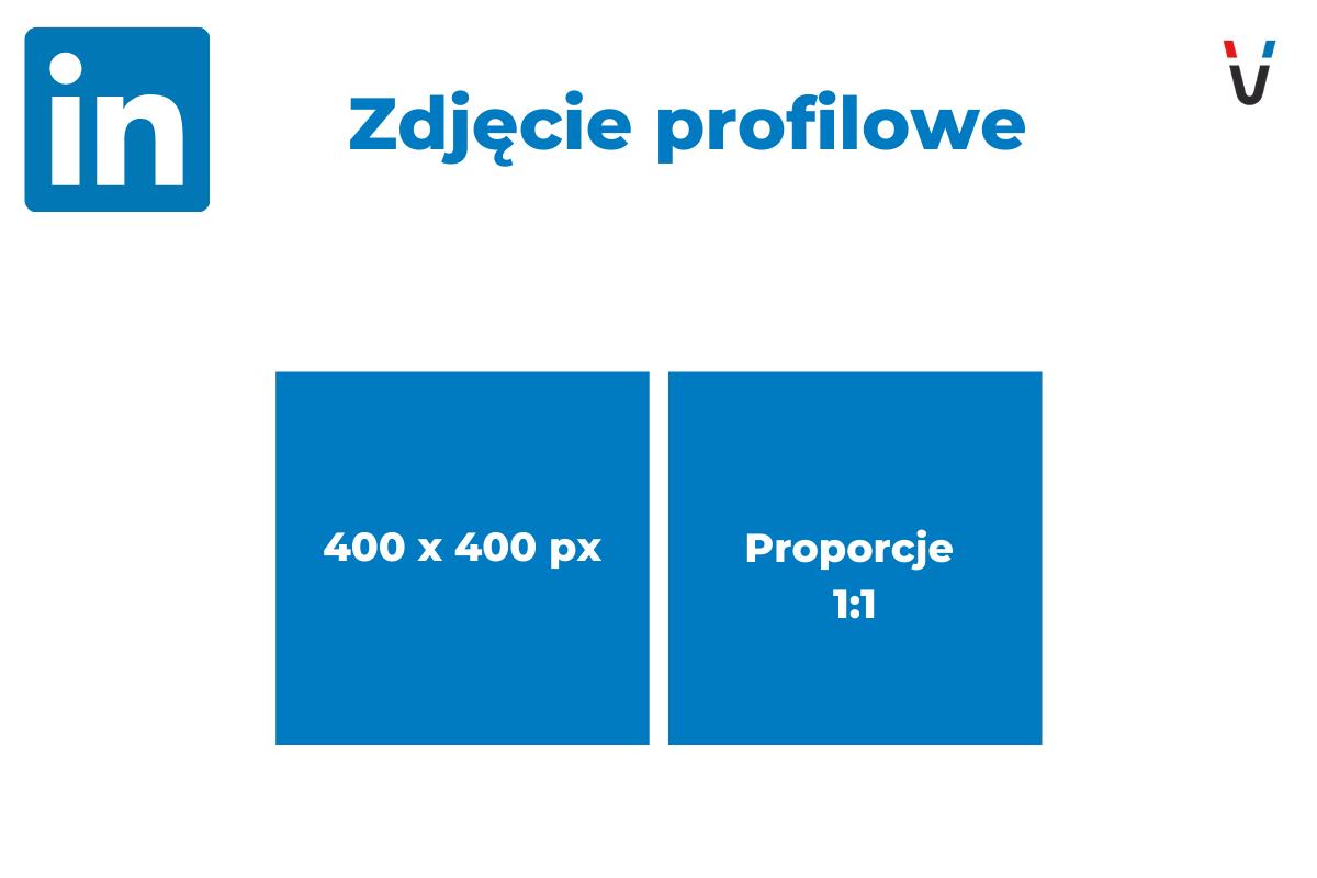 linkedin wymiary grafik zdjęcie profilowe