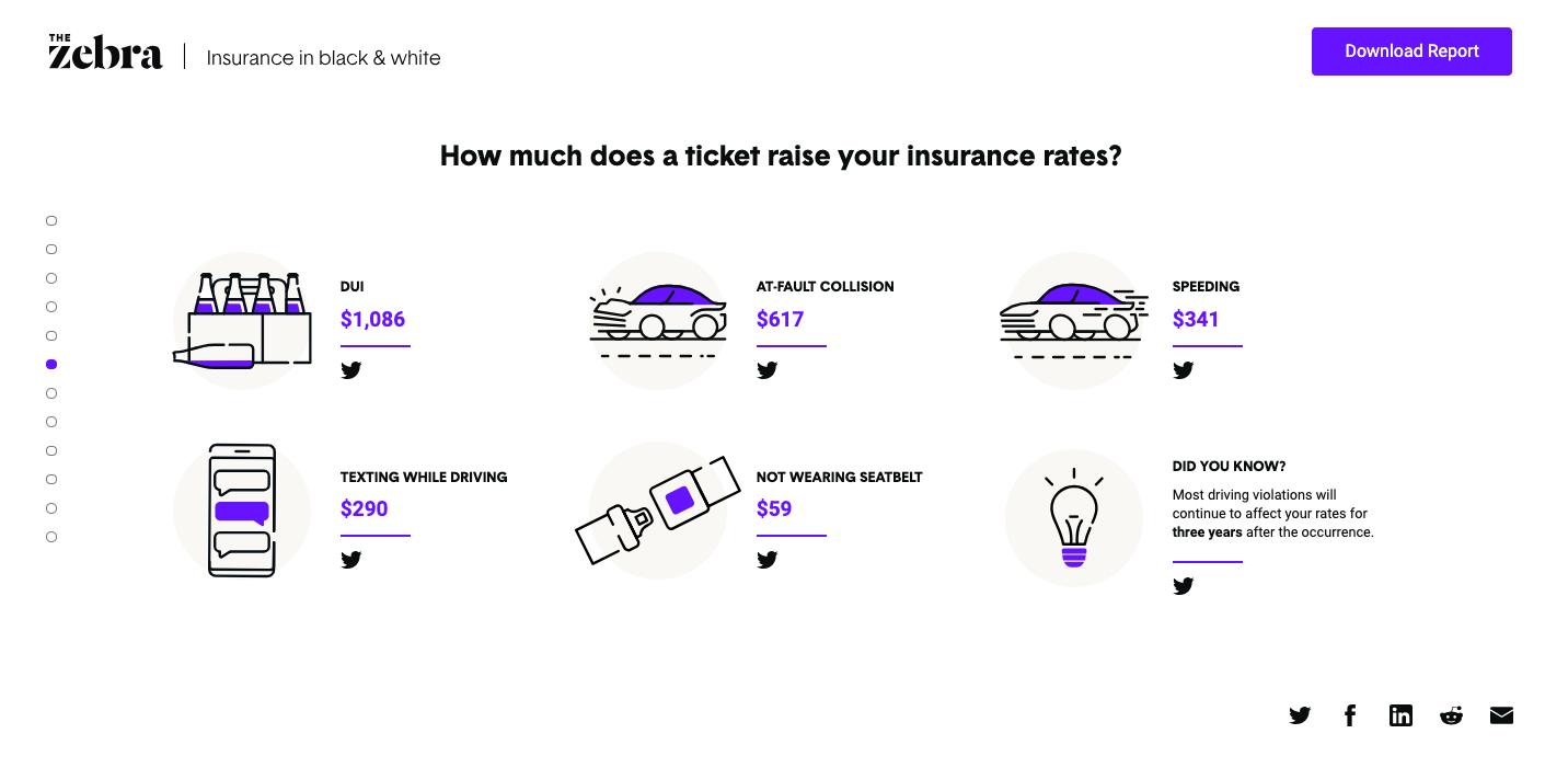 Best Car Insurance Companies of 2019