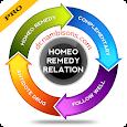 Homeo Remedy Relation PRO