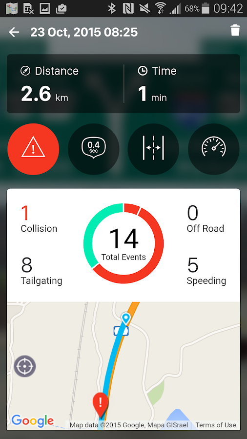 iOnRoad Augmented Driving Pro- screenshot