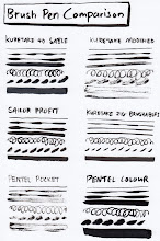 Photo: Brush Pens Compared for Drawing Purposes http://www.parkablogs.com/node/11382