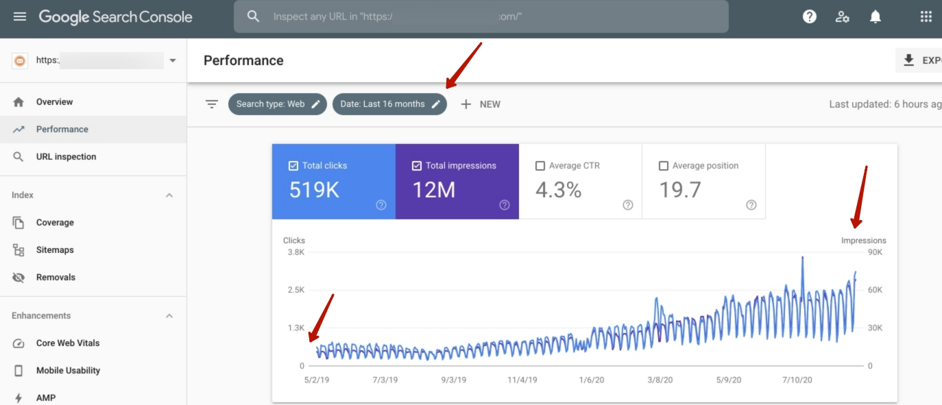 Данные из Google Search Console за последние 16 месяцев