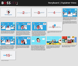 Photo: #Storyboard Fetch My Guest #ExplainerVideo Design by: http://bossvfx.com