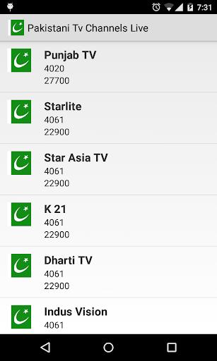 Pakistani Tv Channels Live