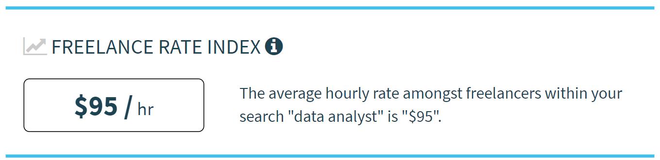 Average Hourly Rate Of Freelance Data Analysts
