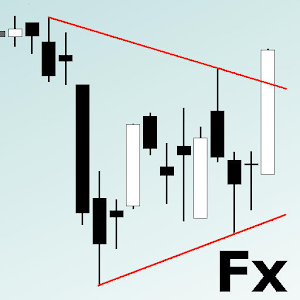 Forex charts download