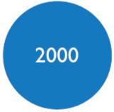 2000 projets optimisés par Cameo