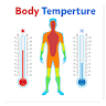 com.thermometer.body.temperature
