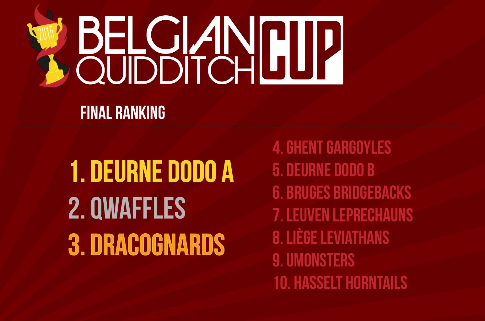 belgian cup.png