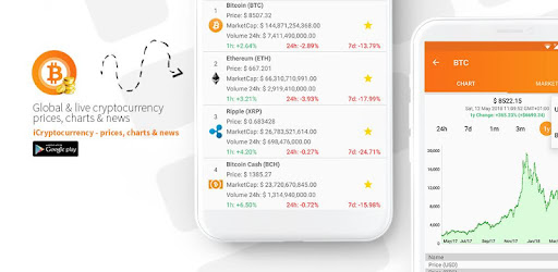 live cryptocurrency price charts