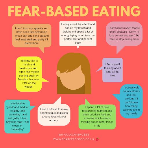 What is Fear-Free Eating? | Fear-Free Food