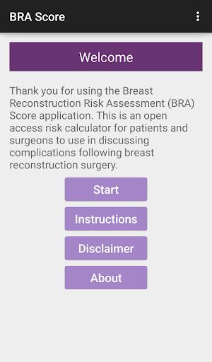 BRA Score