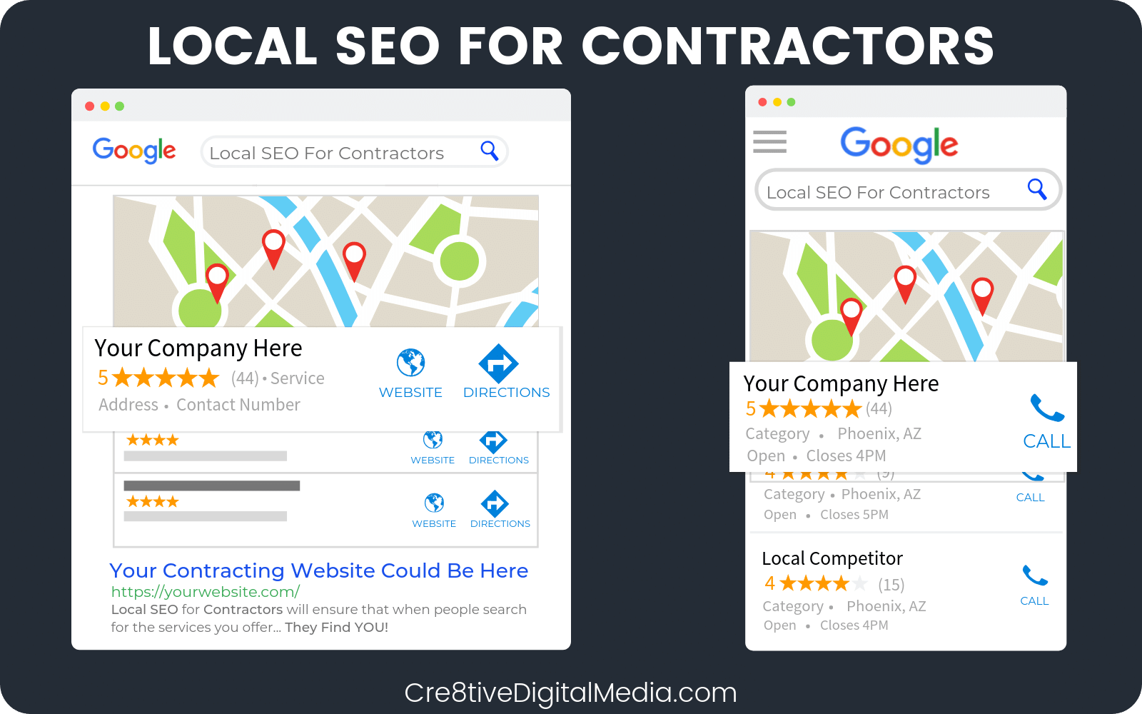 Local SEO For Contractors-How-To Rank Locally In 2019
