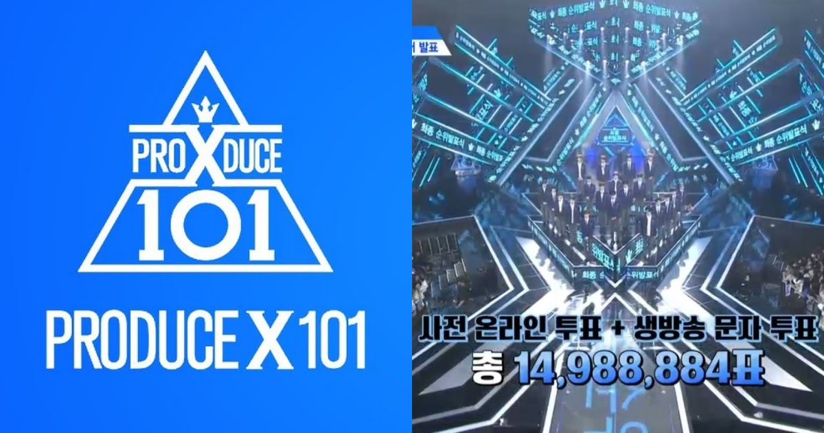 Math And Stats Specialists Comment On The Possibility That Mnet
