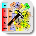 Periodic Table Krusher icon