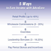 MLM Training for Advocare