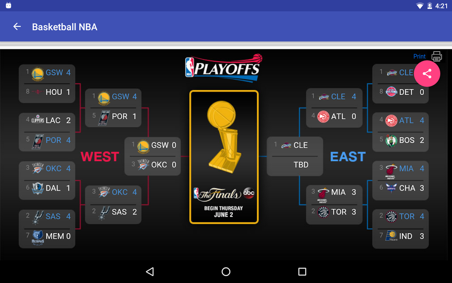 nba fantasy how to play