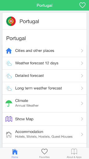 Portugal weather guide
