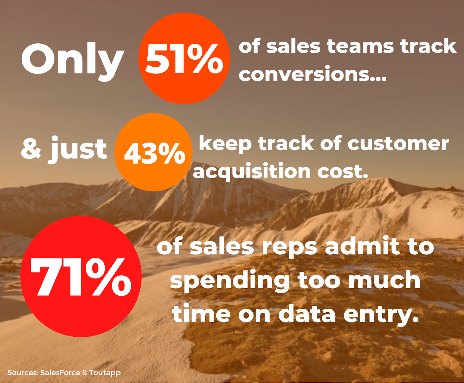 Infographic showing data on businesses that track sales