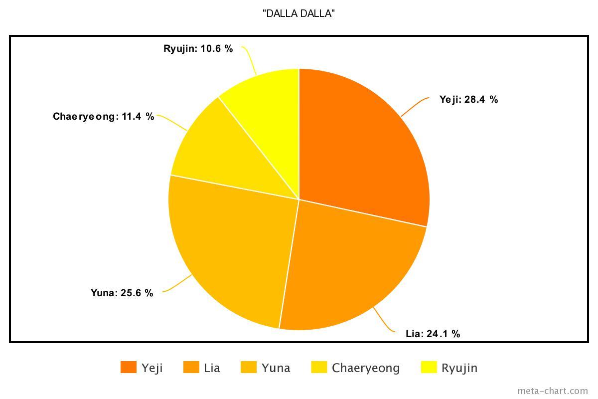 meta-chart - 2021-04-12T180330.723