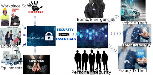 Your all in one personal security compendium. Be Prepared, Be Aware, Be Ready!