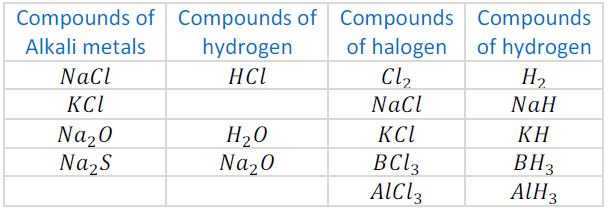 periodic table5