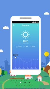 Touch Weather: Small & Smart screenshot 0