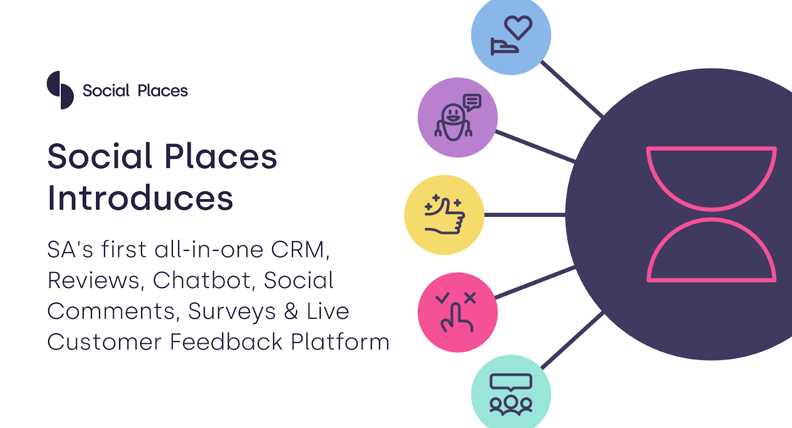 Social Places Introduces Facebook Community Management to their Tech Stack