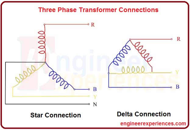 star delta connection of transformer