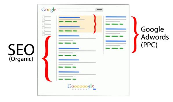 Ads-vs-SEO-results
