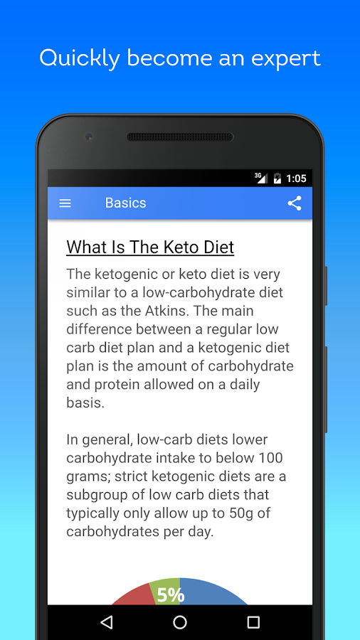 atkins diet calculator