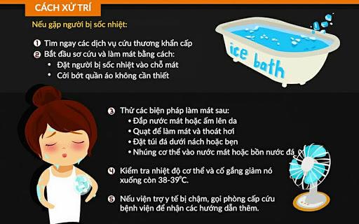 nong-du-doi-tre-co-the-nguy-hiem-neu-bo-me-khong-biet-nhung-dieu-nay