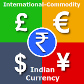 Indian Currency, Comex & LME