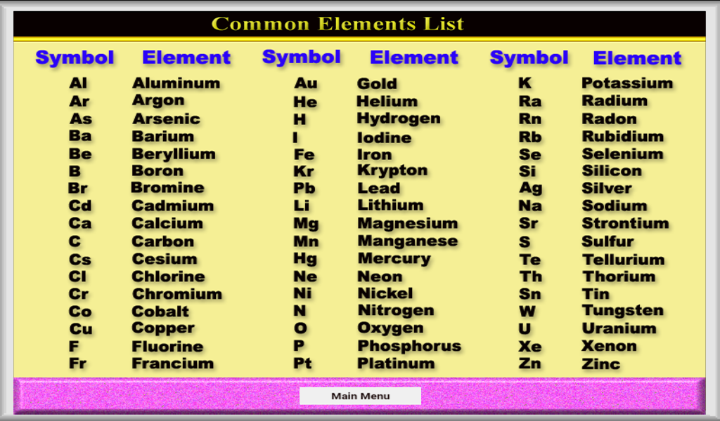 Periodic table the periodic table of elements list of names chemistry name that element android apps on google play periodic table urtaz Choice Image