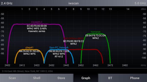 iwscan. Wireless analyzer