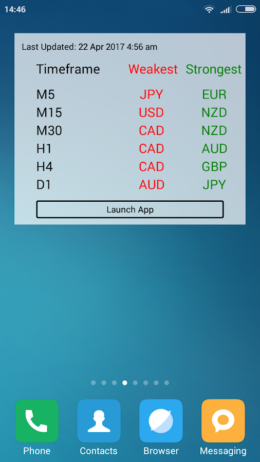Easy Currency Strength- screenshot
